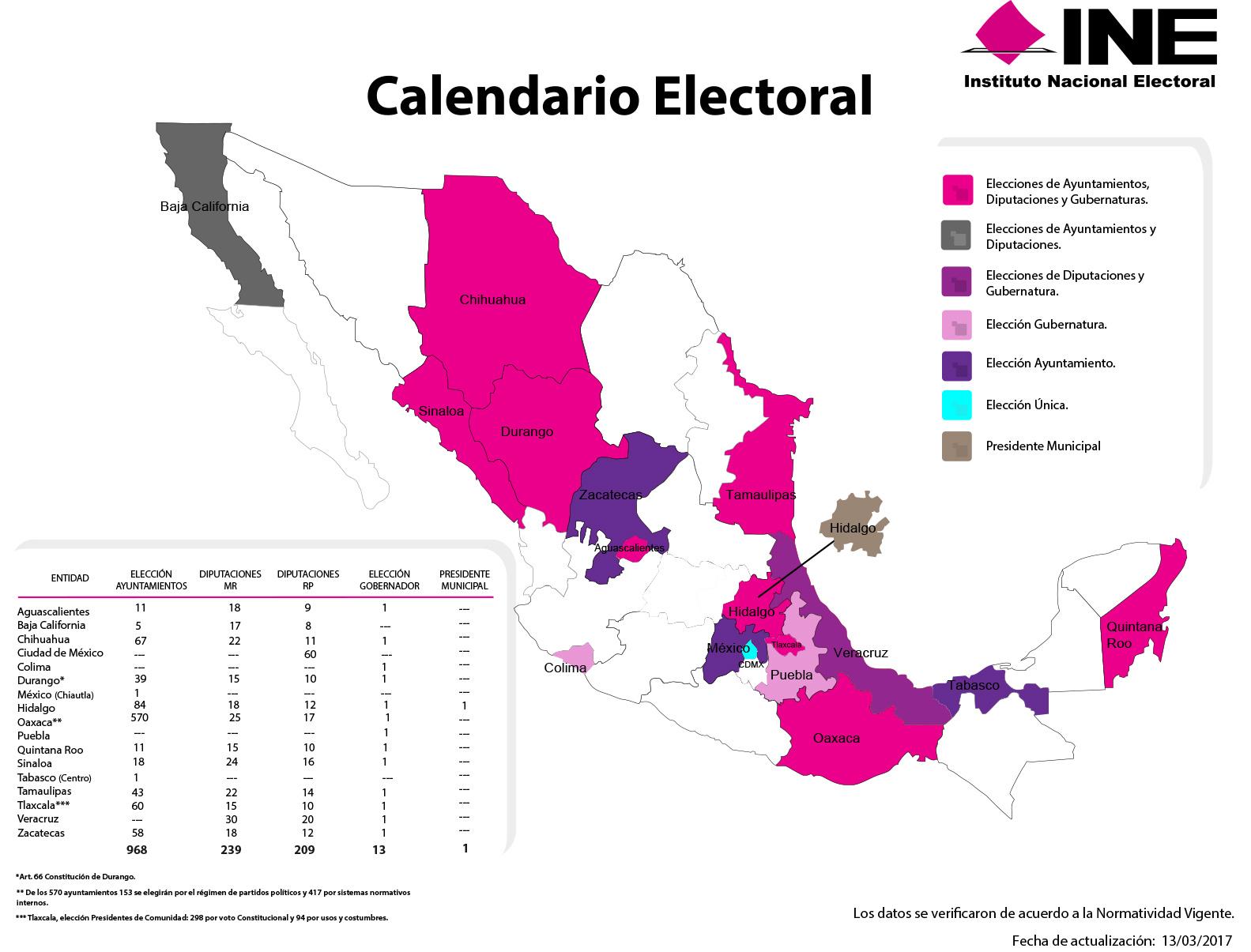 Calendario Elecciones 2020.Calendario Electoral Instituto Nacional Electoral